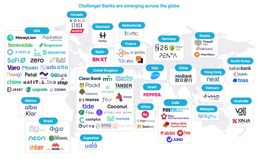 challenger banks en el mundo