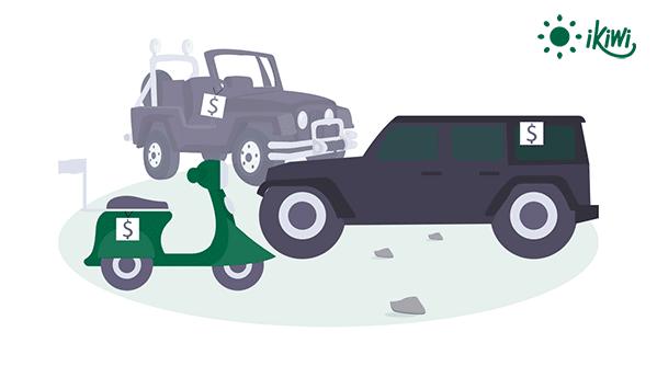 prestamos con aval de coche